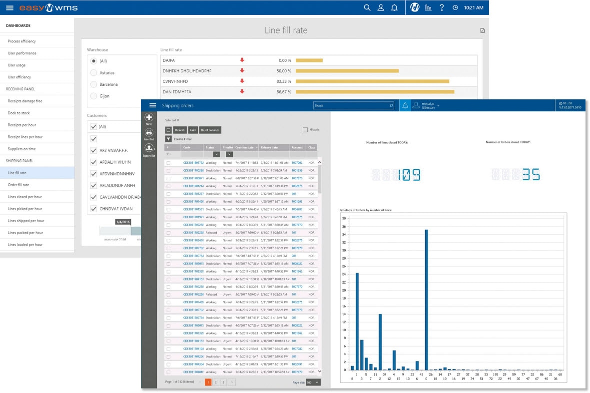 Easy WMS de Mecalux y tres módulos de software para la logística de Salicru en Barcelona